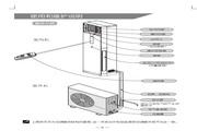 科龙 KFR-50LW/VPFZBp-3分体落地式空调器 使用说明书