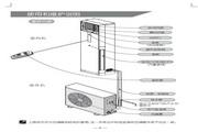 科龙 KFR-50LW/VPFZBp-4分体落地式空调器 使用说明书