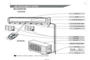 科龙 KFR-32GW/VN-N3空调器 使用说明书