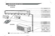 科龙 KFR-26GW/VN-N3空调器 使用说明书