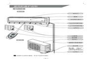 科龙 KFR-32GW/VP-N3空调 使用说明书