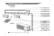 科龙 KFR-26GW/VP-N3空调 使用说明书