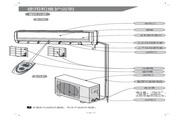 科龙 KFR-23GW/VP-N3空调 使用说明书