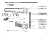 科龙 KF-35GW/VP-N3空调 使用说明书