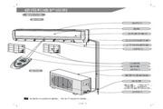 科龙 KF-23GW/VP-N3空调 使用说明书
