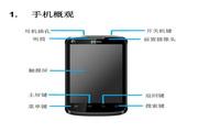 中兴ZTE U855手机 说明书