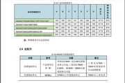 汇川MD400T11GB变频器用户说明书