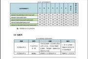 汇川MD400T160P变频器用户说明书