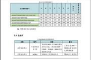 汇川MD400NT250P变频器用户说明书