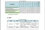 汇川MD400NT280P变频器用户说明书