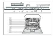 博世 SPV40E20EU洗碗机 使用说明书