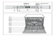 博世 SMI48M15EU洗碗机 使用说明书