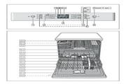 博世 SMI40M35EU洗碗机 使用说明书