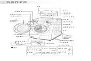 东芝 TW-15VTT洗衣机 使用说明书