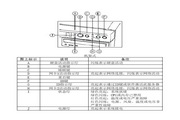 方正科技服务器YMMT500BA型说明书