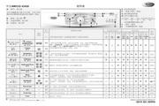 惠而浦 AWO/D43420前置式洗衣机 说明书