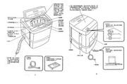 声宝 ES-B987WF型洗衣机 说明书