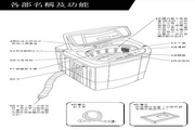 声宝 ES-112SBR型洗衣机 说明书
