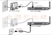 巴比禄WZR2-G300N无线路由器使用说明书