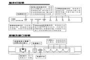 迅捷FD885 ADSL2+宽带路由器使用说明书