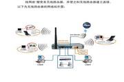 腾达无线路由器TWL108R型使用说明书
