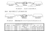 腾达收发器TER860S型使用说明书