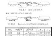 腾达收发器TER850S型使用说明书