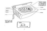 声宝 ES-952SBE型洗衣机 说明书