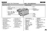 三星VP-D30(i)数字摄录一体机用户说明书