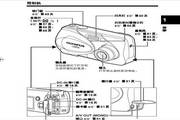 OLYMPUS数码照相机D-575ZOOM使用说明书