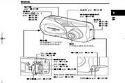 OLYMPUS数码照相机C-460ZOOM使用说明书
