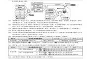 森兰SB70G500变频器使用手册