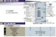 台达VFD004S43B变频器说明书