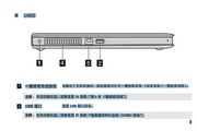 Lenovo联想U300s笔记本电脑说明书