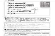 海信LED39K100液晶彩电使用说明书
