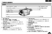 三星VP-W87D摄像机用户说明书