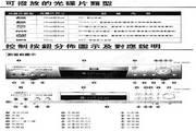 歌林KVD-1600K型DVD播放机说明书