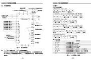 誉强YQ3000-F74037G通用变频器使用说明书