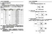 誉强YQ3000-F74022G通用变频器使用说明书