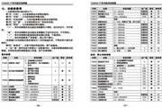 誉强YQ3000-F74015G通用变频器使用说明书