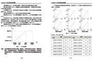 誉强YQ3000-F74011G通用变频器使用说明书