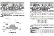 誉强YQ3000-F7405P5G通用变频器使用说明书