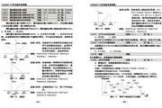 誉强YQ3000-F7401P5G通用变频器使用说明书