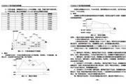 誉强YQ3000-F7400P7G通用变频器使用说明书