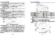 誉强YQ3000-F7201P5G通用变频器使用说明书