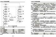 誉强YQ3000-F7200P7G通用变频器使用说明书