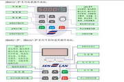 森兰SB61P_90变频器使用手册