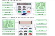 森兰SB61P_160变频器使用手册