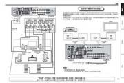 马兰士SR6005功放使用说明书