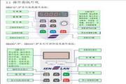 森兰SB60G_2.2变频器使用手册